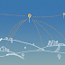 Free communication in remote areas using balloons: Project Loon