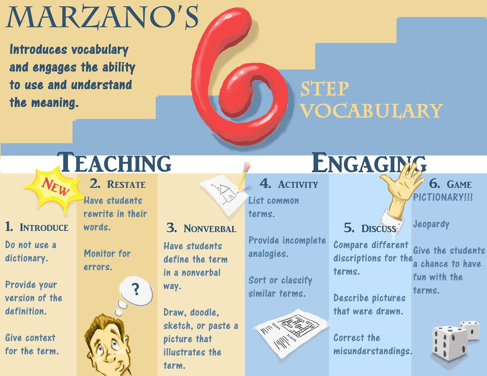 Vocabulary Teaching Methods