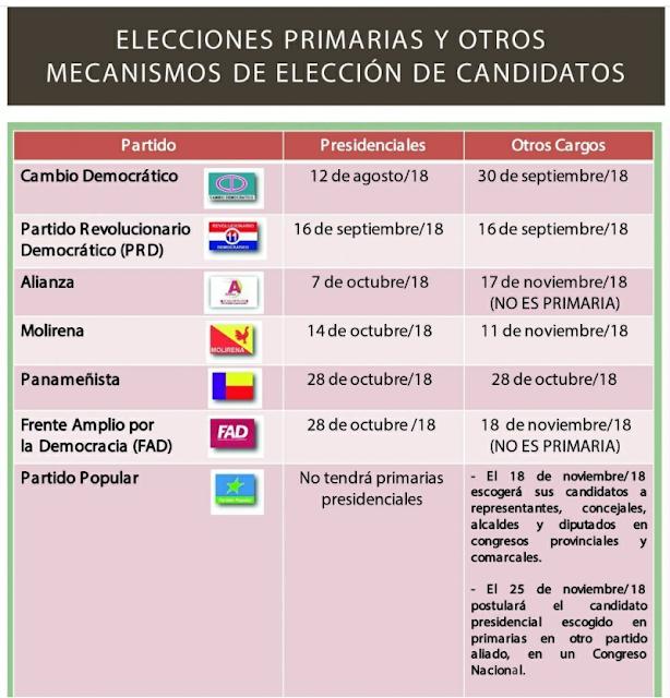 Calendario elecciones primarias partidos politicos Panamá 2018