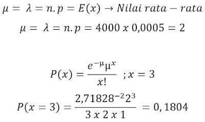 Distribusi Poisson dan Contoh Soal