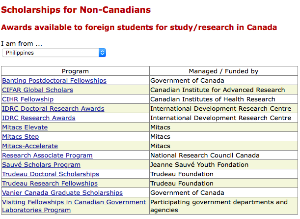 Study in Canada for FREE! Scholarship Program for Filipinos