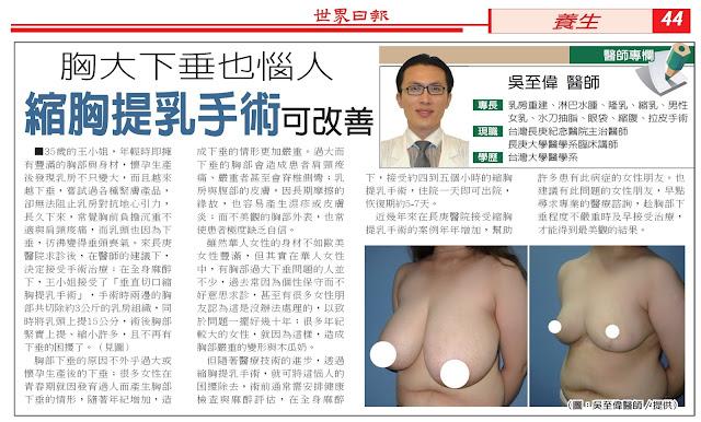 縮胸手術報導