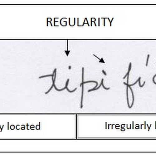 Graphology: How make a good signature: psychological meaning