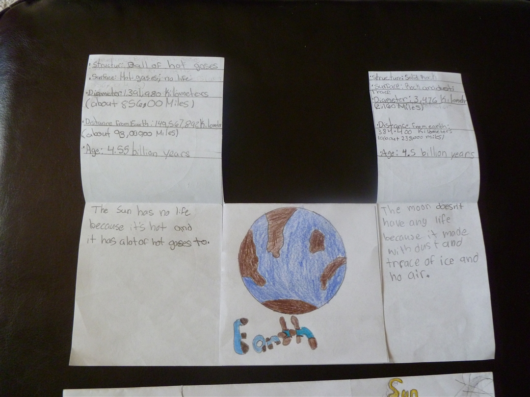 Science Foldable Vocab And A Heads Up