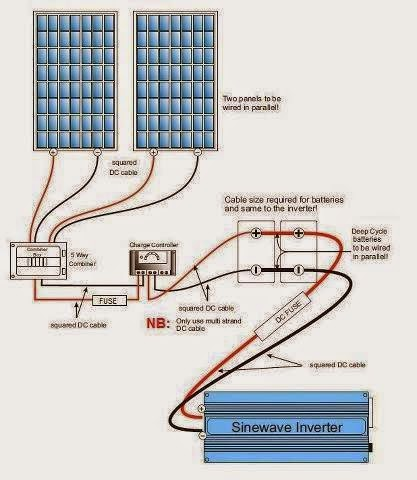 Solar Panels Wiring Diagram  EEE COMMUNITY
