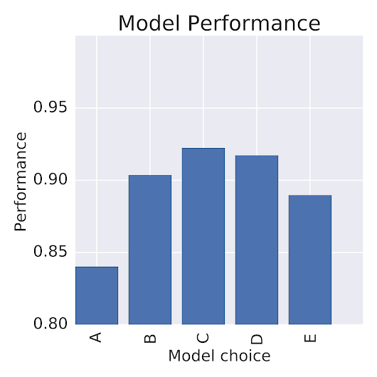 Text Embedding Models Contain Bias. Here's Why That Matters.