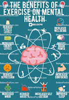 the benefits of exercise for mental health