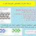 الرابطة الفلزية والخصائص الفيزيائية للفلزات Metallic bonding