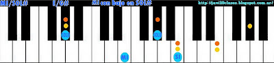 acordes piano chord (MI con bajo en SOL#)