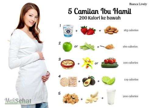 Makanan yang Harus Dikonsumsi Oleh Ibu Hamil