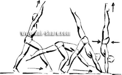 Teknik Dasar Hand Stand dan Pemberian Bantuan | Soal Terbaru