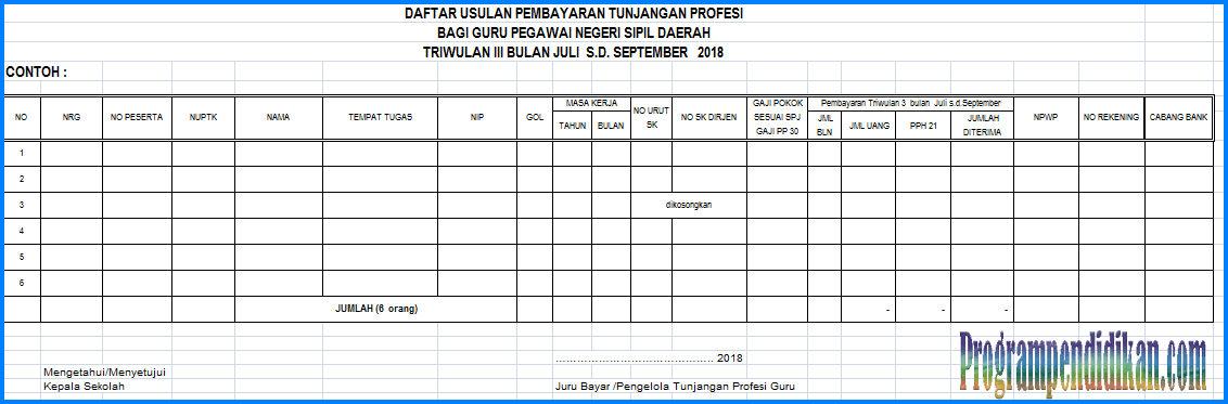 Format Daftar Usulan TPG, Tamsil, dan TKG Tahun 2018/2019