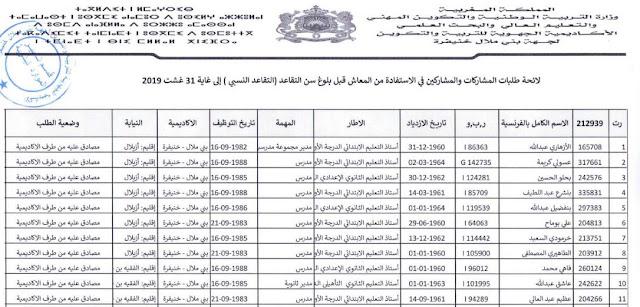 لائحة طلبات  الاستفادة من التقاعد النسبي جهة بني ملال خنيفرة 2019