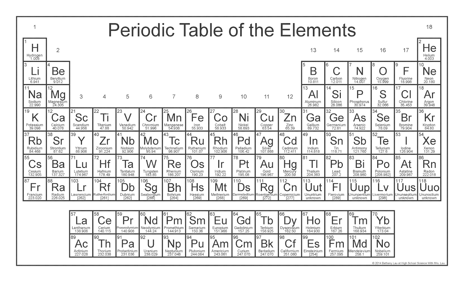 73 Printable Periodic Table Rounded Atomic Mass Table