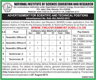 ONLINE applications are invited for various Scientific Officers, Librarian, Scientific Assistants and Technicians in NISER
