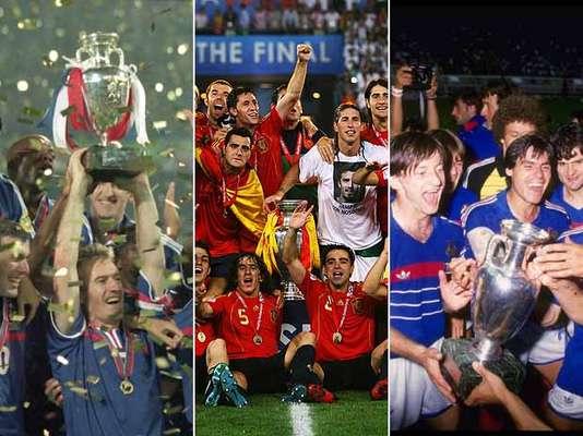 A História da Eurocopa