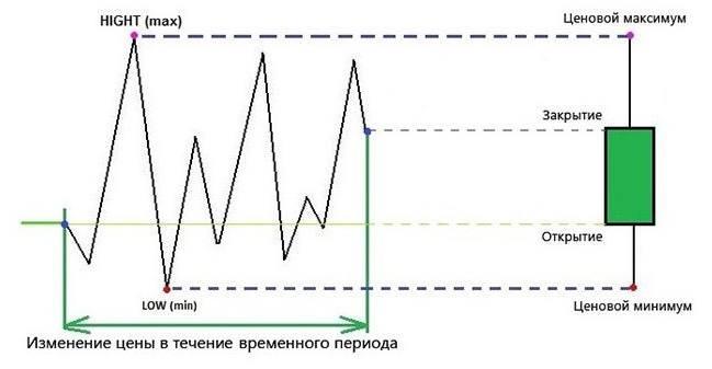Русский бинарный опцион 900
