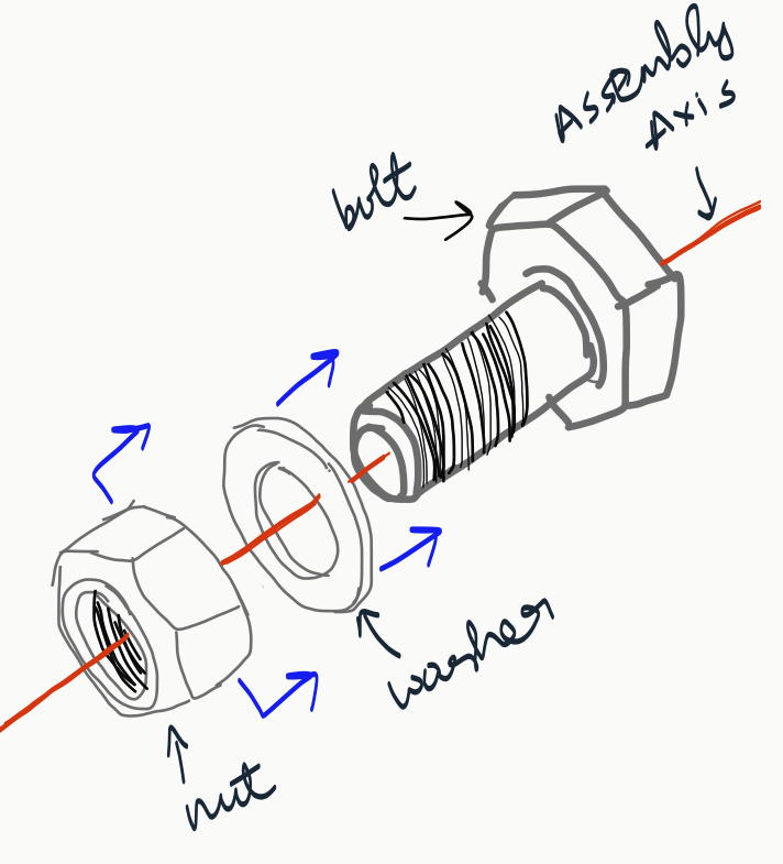 tips for exploded views drawing