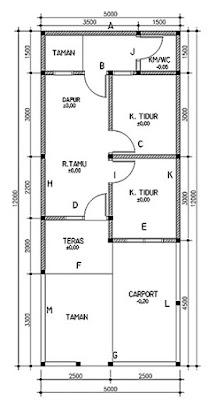 Inilah Cara Menghitung Kebutuhan Material Dalam Membangun Dinding Rumah