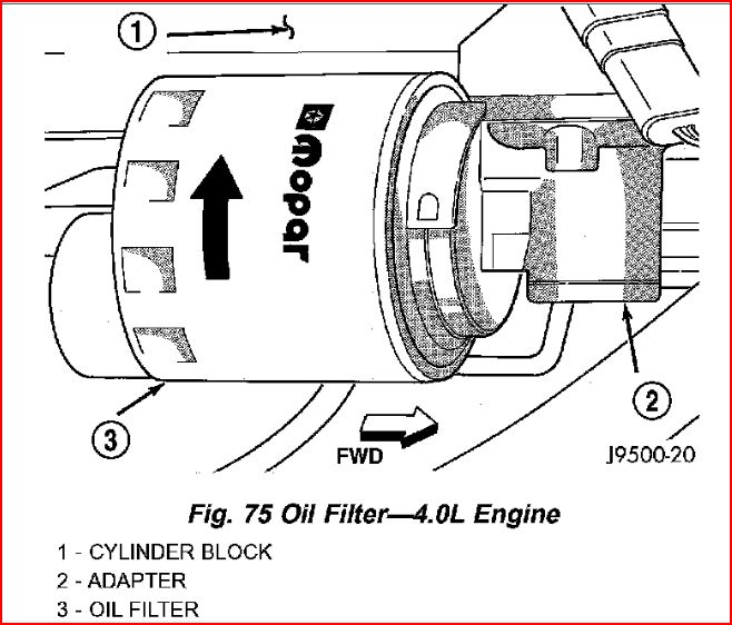 Oil Filter Replacement With Pictures For 1999 2000 2001