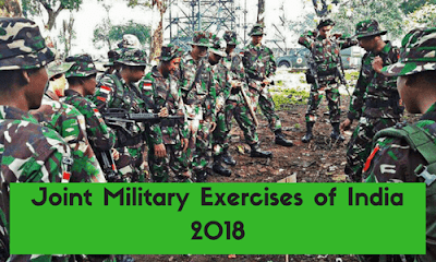 Joint Military Exercises of India 2018