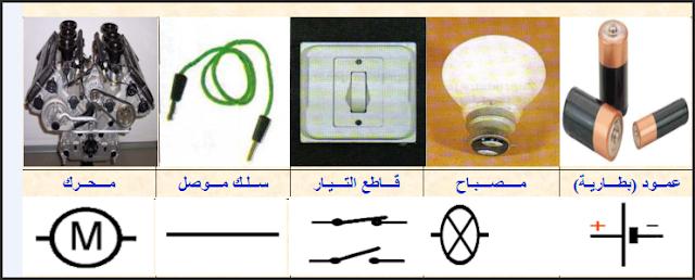 مكونات الدارة الكهربائية