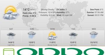 Tampilkan Widget Prakiraan Cuaca dan Jam Digital di OPPO F5
