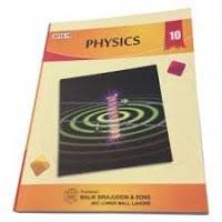 Matric Physics Book English Medium free download - <b>Science