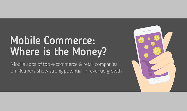 Mobile Commerce: Where is the Money?