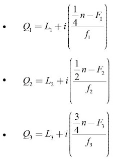 Cara Menghitung Kuartil Atas : menghitung, kuartil, Pintar, Pelajaran, Pengertian, Teladan, Median, Modus, Kuartil,, Desil,, Rumus,, Menghitung,, Rataan, Hitung, Sementara,, Ukuran,, Statistik, Deskriptif,, Jawaban,, Matematika, Catatan