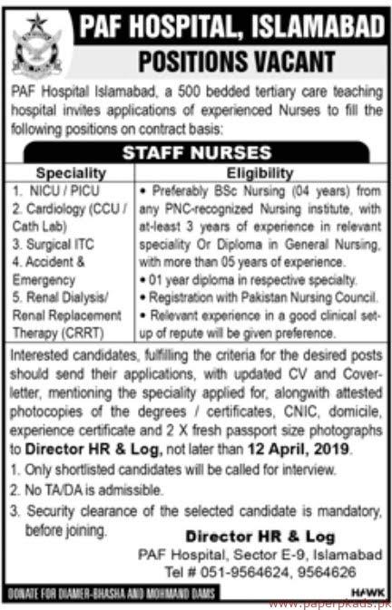 Hospital Islamabad Jobs 2019 Latest