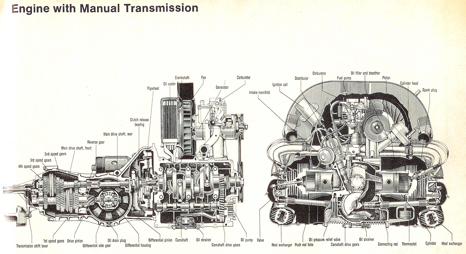 medium resolution of vw thing engine diagram schema wiring diagram online rh 18 17 travelmate nz de best air cooled vw engine vw beetle air cooled engines