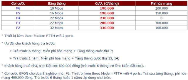 Lắp Đặt Internet FPT Phường Phú Hữu 1