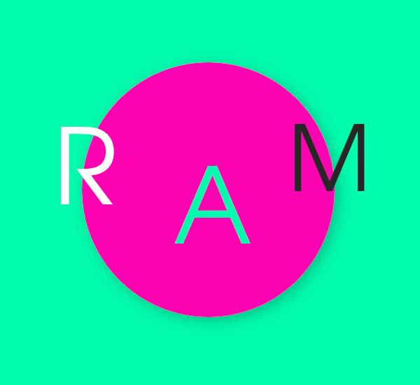3 Perintah Untuk Mengetahui Penggunaan RAM Linux
