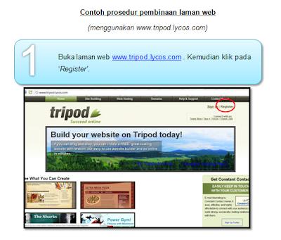 Pantun Ilmu Pembelajaran Tugasan Komsas Pantun Slideshare Membina Dan Menggunakan Tapak Laman Web Pembelajaran Cikgu Zanariah