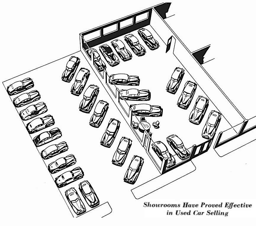 a 1948 used car dealership layout illustration