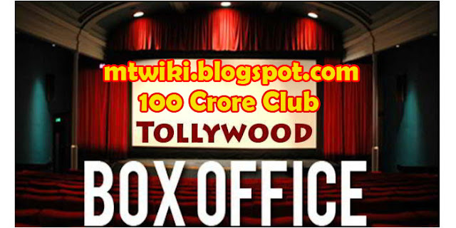 100 Crore Club Telugu Movies List | Tollywood's 100 Crore Club Movies by Worldwide Gross