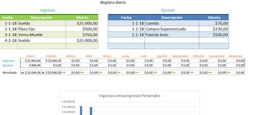 Plantillas de Excel para el control de tus gastos y finanzas personales