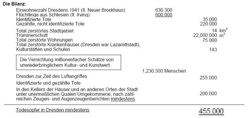 freie flüchtlingsstadt nürnberg