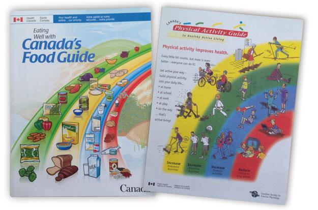 Vitamins Canada Food Guide