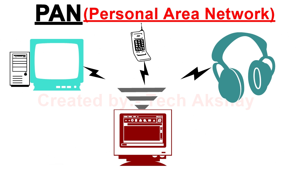 PAN(Personal area Network)