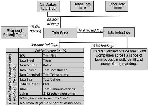 tata steel organisational culture Full-text (pdf) | total quality management (tqm) is a powerful tool to guarantee organization's survival in world-class competition business and industrial organizations world over have exploited/ exploiting tqm, by changing the actions of management to derive and transform the culture and action.