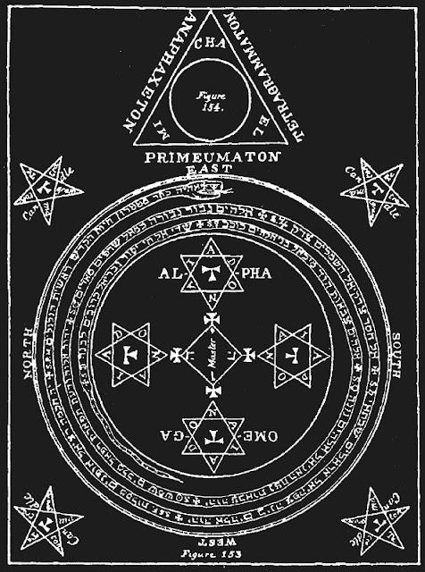 Ars Goetia, Goetia, Lemegeton, Círculo Mágico, Triangulo da Arte