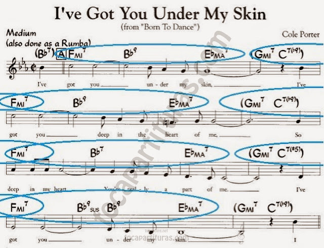 6 Tutorial Aprender Solfeo 7 de 10  Ejemplo Ive got you under my skin