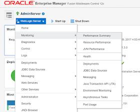 weblogic_servers_performance_summary
