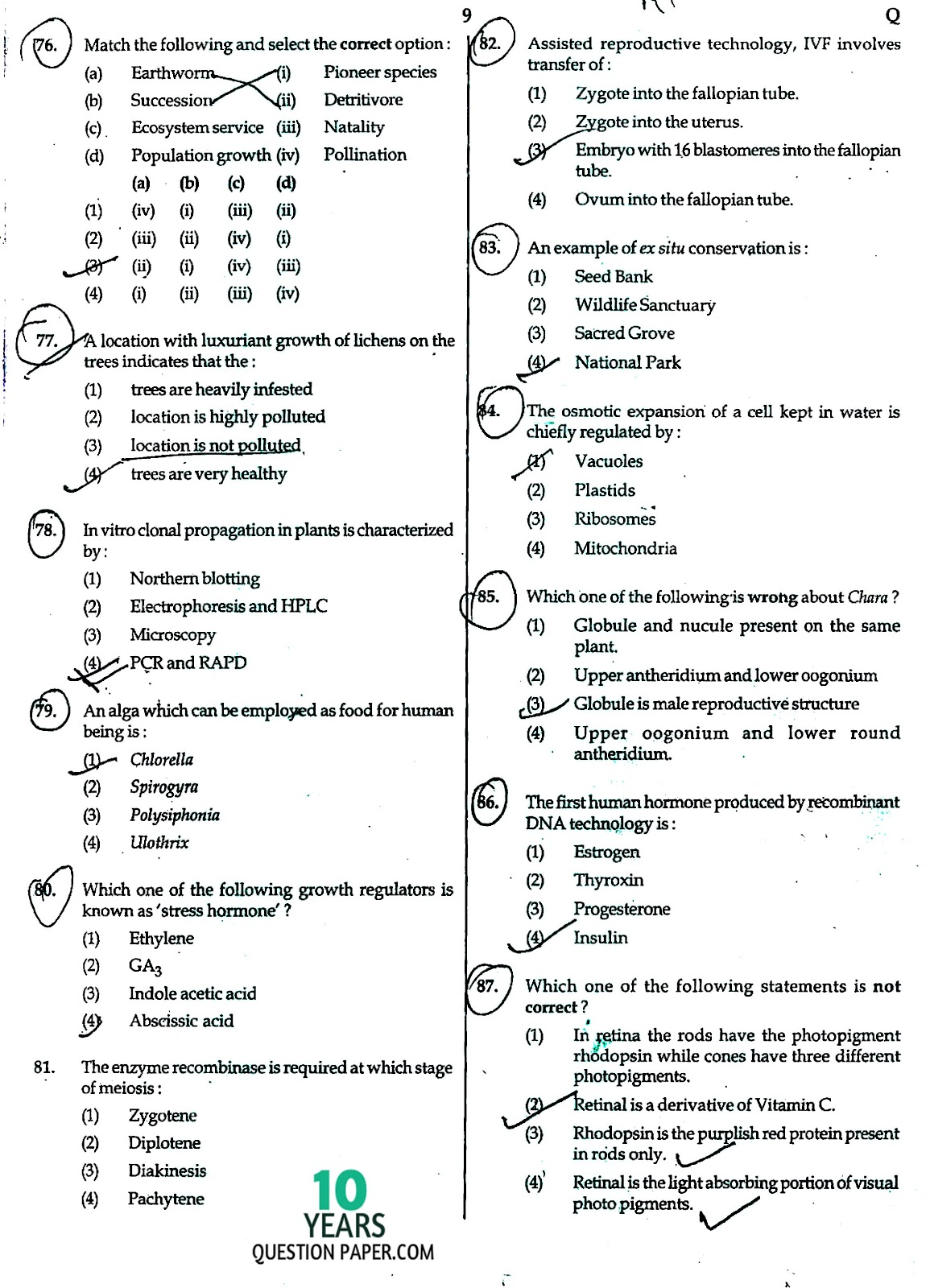 CBSE NEET 2014 question paper
