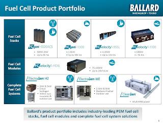 Penny Stock Journal: Ballard Power Systems - BLDP t