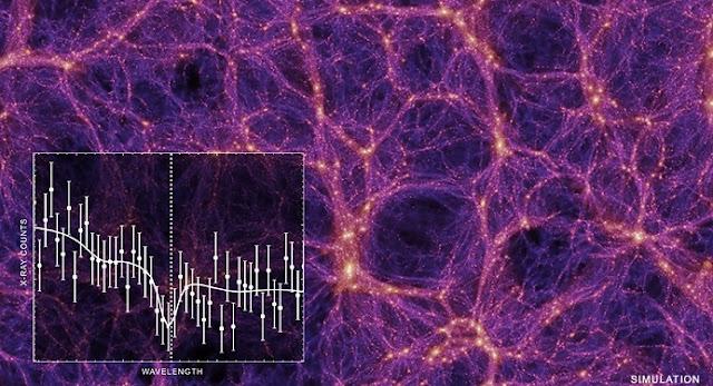 Credit: Illustration: Springel et al. (2005); Spectrum: NASA/CXC/CfA/Kovács et al.