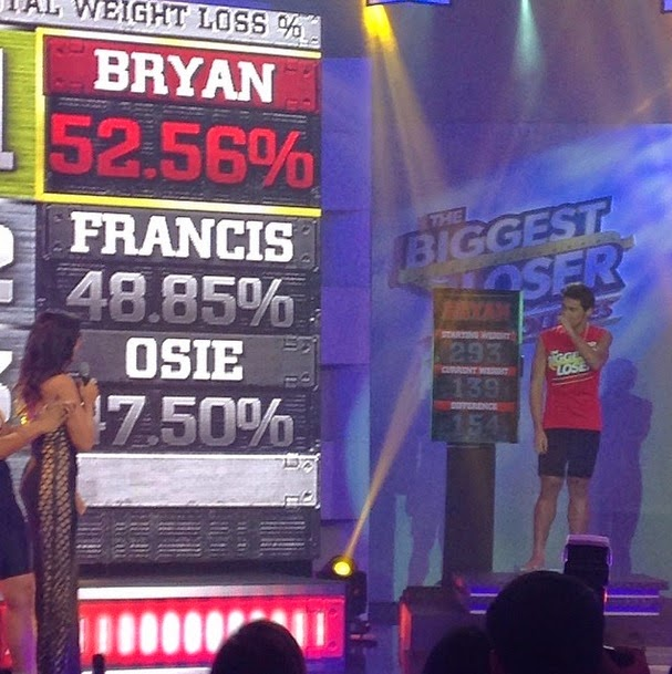 Bryan Castillo is Biggest Loser Pinoy Edition Doubles 2014 winner