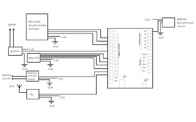 Arduino Sd Card Schematic Firefox SD Card Wiring Diagram